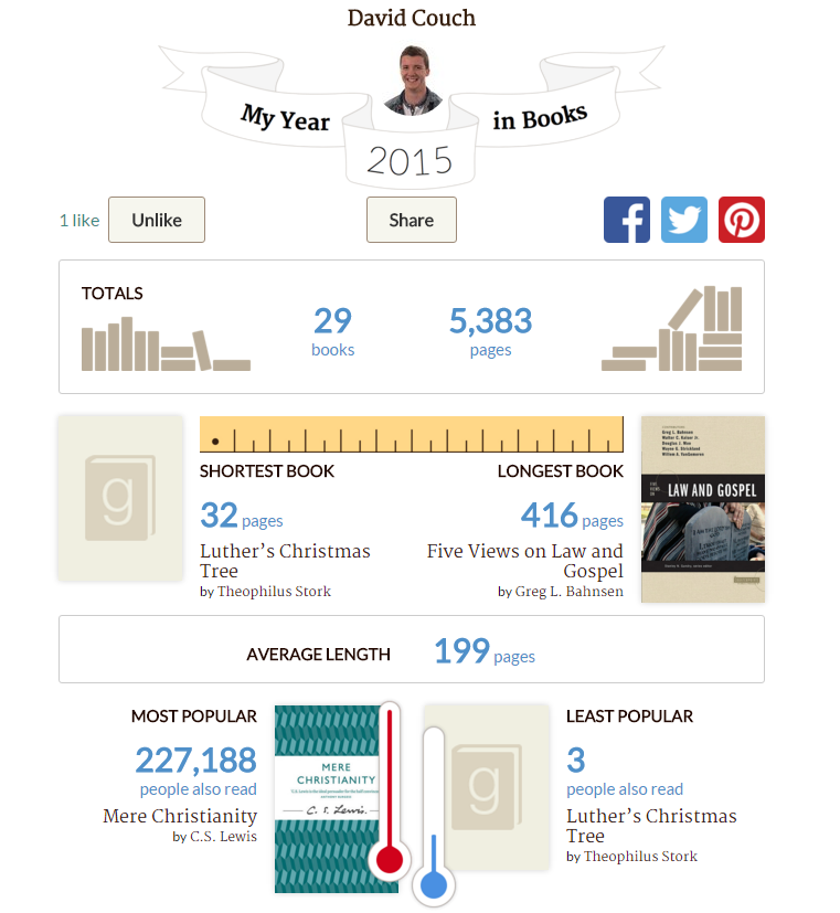 My Book Stats
